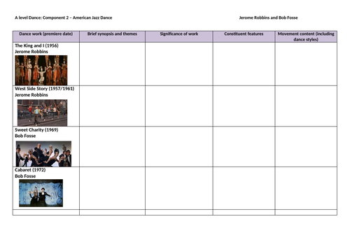 A Level Dance - Kelly and Robbins power-point and Fosse worksheet