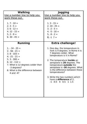 Negative numbers differentiated worksheet by Ajcottingham | Teaching ...