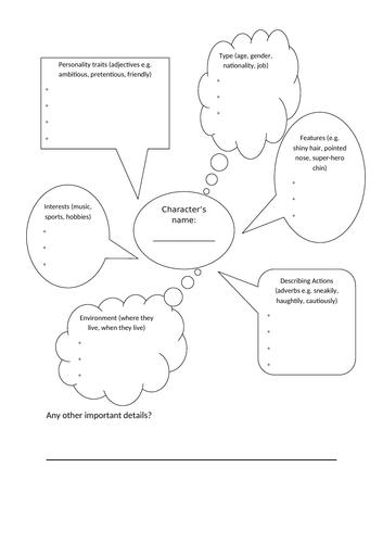 Character Brainstorm