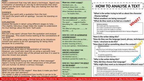 Analysing a text -  Knowledge Organiser