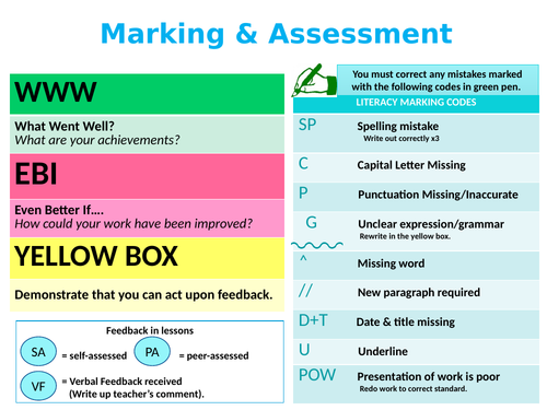 Marking and Assesment WWW/EBI Poster