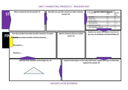 GCSE Business - Eduqas - Marketing Revision Mat
