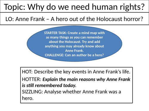 Anne Frank - A Hero out of the Horror - Holocaust L6