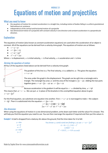 Equations of motion sheet for A Level physics