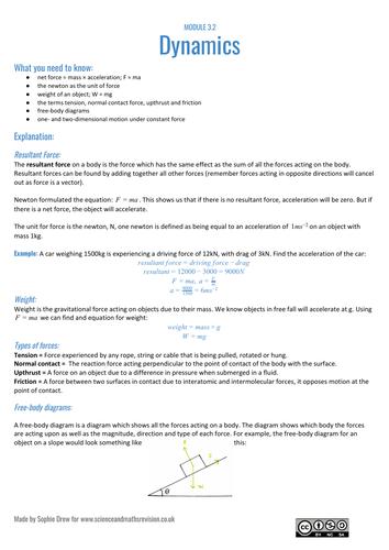 Dynamics sheet for A Level physics