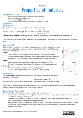 Sheet on properties of materials for A Level physics