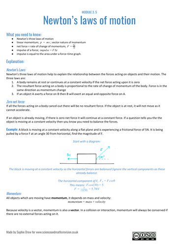 Newton's laws of motion sheet for A Level physics