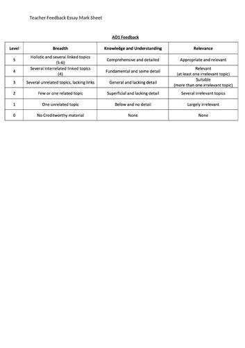 Year 13 Biology Essay Marking sheet AQA