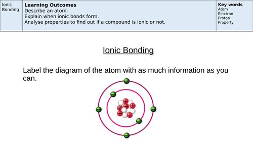 Ionic Bonding Low Ability
