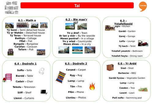 Revision Sheet - Tai