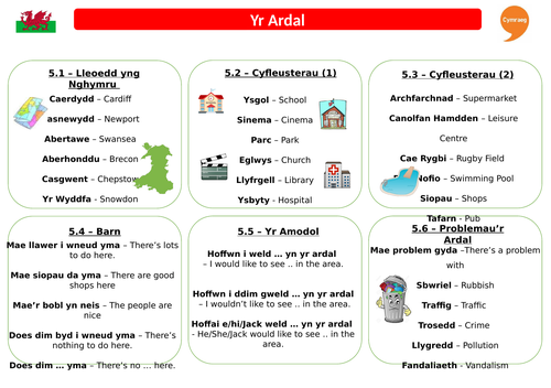 Revision Sheet - Yr Ardal - Taflen Adolygu