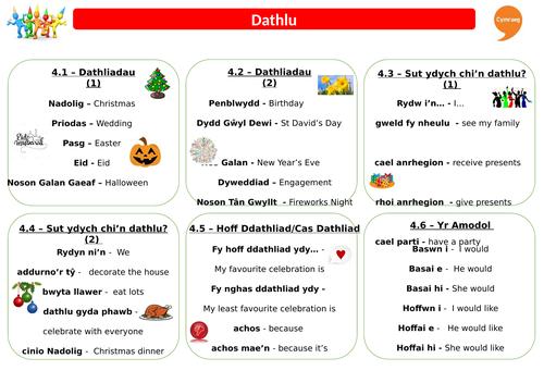 Revision Sheet - Dathlu - Taflen Adolygu