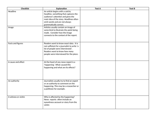 IB English B Paper 2 Section A (Health)  Revision