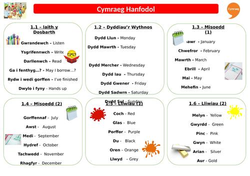 Revision Sheet - Cymraeg Hanfodol - Taflen Adolygu