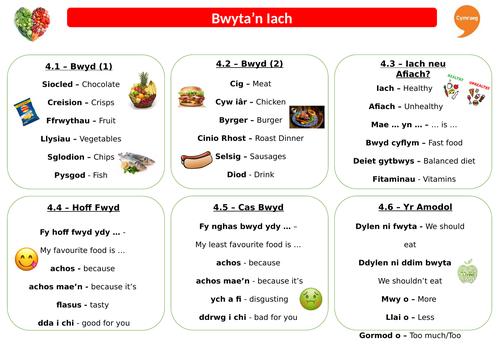 Revision Sheet - Bwyta'n Iach - Taflen Adolygu