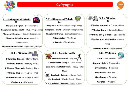 Revision Sheet - Cyfryngau - Taflen Adolygu