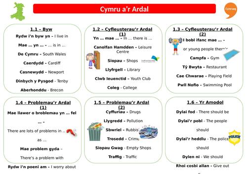 Revision Sheet - Cymru, Yr Ardal a Cymreictod - Revision Sheet