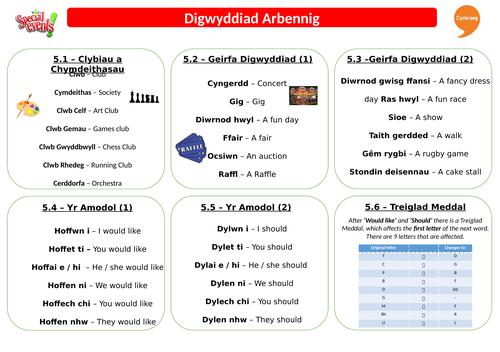 Revision Sheet - Digwyddiad Arbennig - Taflen Adolygu