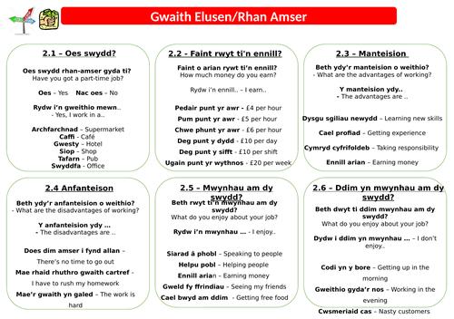 Revision Sheet - Gwaith Elusen a Rhan Amser - Taflen Adolygu
