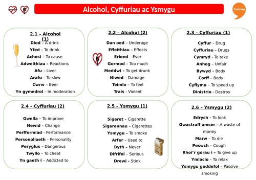 Revision Sheet - Alcohol, Cyffuriau ac Ysmygu - Taflen Adolygu