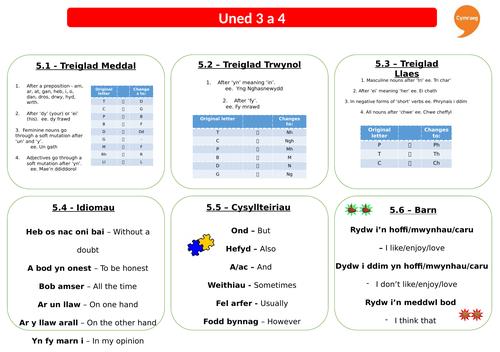 Revision Sheet - Uned 3 a 4/Gramadeg - Taflen Adolygu