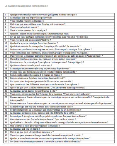La musique Francophone Contemporaine- Possible Questions and Model Answers- A Level French
