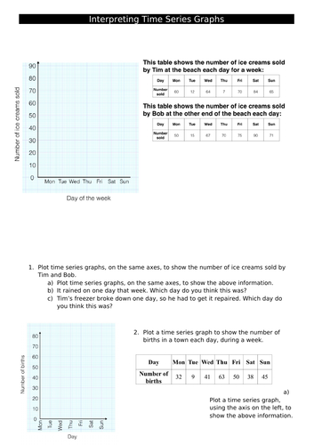 Time Series Lesson