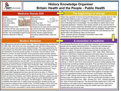 Public health through time knowledge organiser