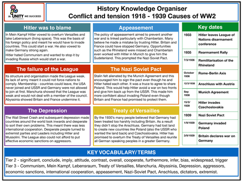 Conflict and Tension knowledge organiser - Causes of WW2