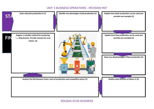 GCSE 9-1 Business - Eduqas - Operations Revision Mat