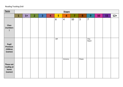 KS1 Reading Stage Tracker