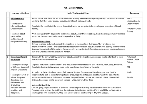 Ancient Greek Pottery Art Plan and Resources