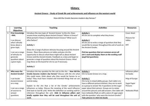 Ancient Greece Year 4 History Plan and Resources