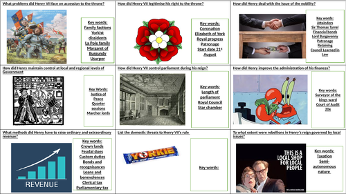 OCR A-level Y106 Early Tudors Student fill in Flashcards
