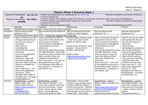 Phase 5 Lesson Planning