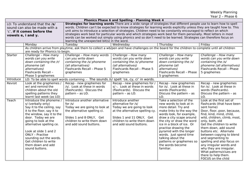 Phonics and Spelling Planning for Year 2