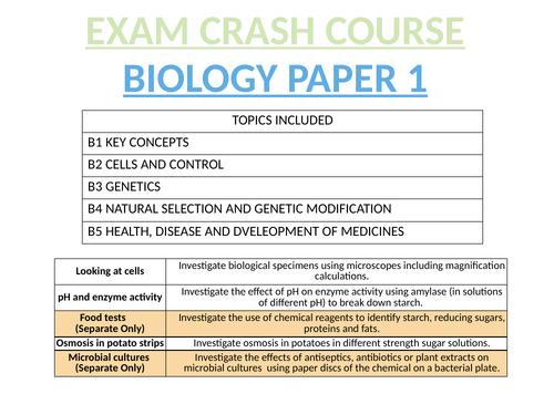 BIOLOGY EDEXCEL PAPER 1 REVISION CRASH COURSE PRE-EXAM