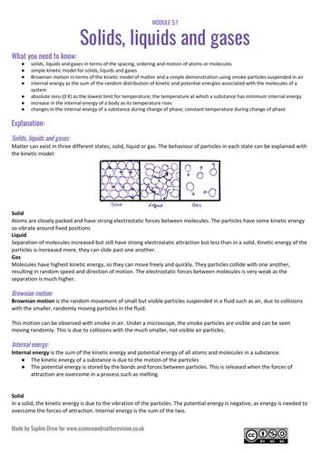Solids, liquids and gases sheet A Level physics