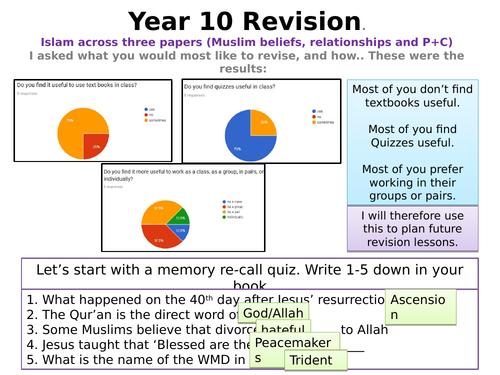Religious Education Revision. Muslim beliefs.