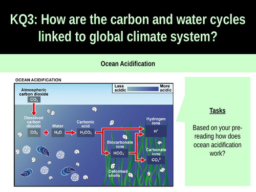 6.7b Ocean Acidification