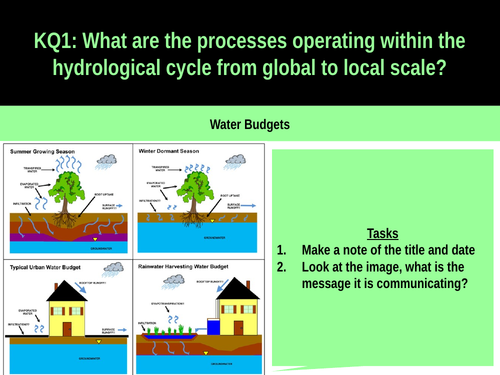 5.3a Water budgets