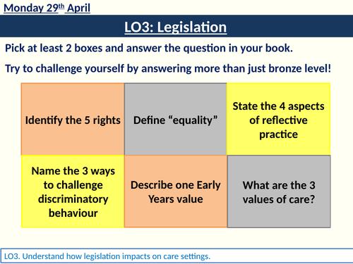 RO21 LO3 Legislation HSC exam