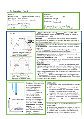 Physics on a Page Pack - Last minute revision pages for separate and trilogy paper 1 and paper 2