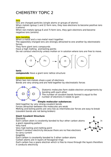 Chemistry AQA GCSE topic 2 WITH required practicals