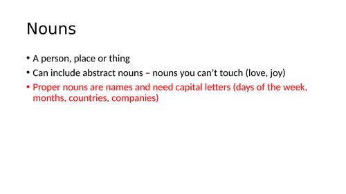 KS2 SATs Grammar Revision PowerPoint