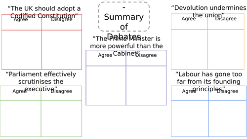AQA Government and Politics Paper 1,2 and 3 Revision tool - 3 lessons worth!