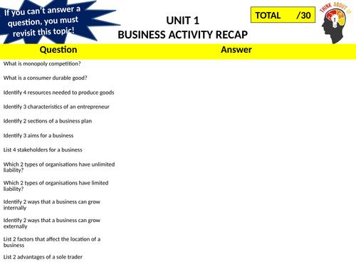 GCSE 9-1 Business -Eduqas - REVISION DRILL QUESTIONS