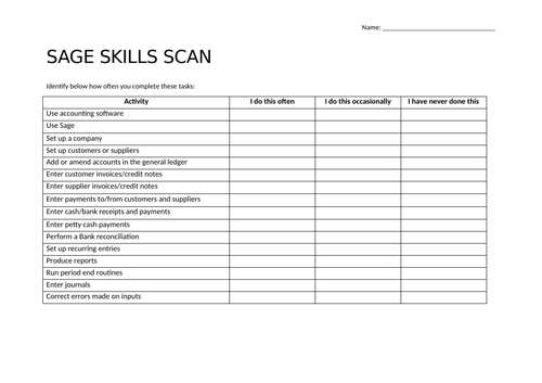 Initial self-assessment of skills in using Sage
