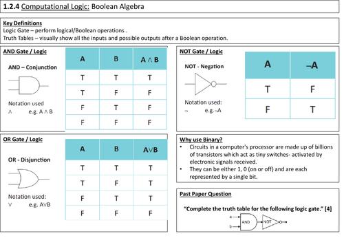2.4 Computational Logic Summary Sheet