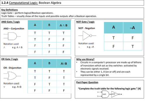 2.4 Computational Logic Summary Sheet